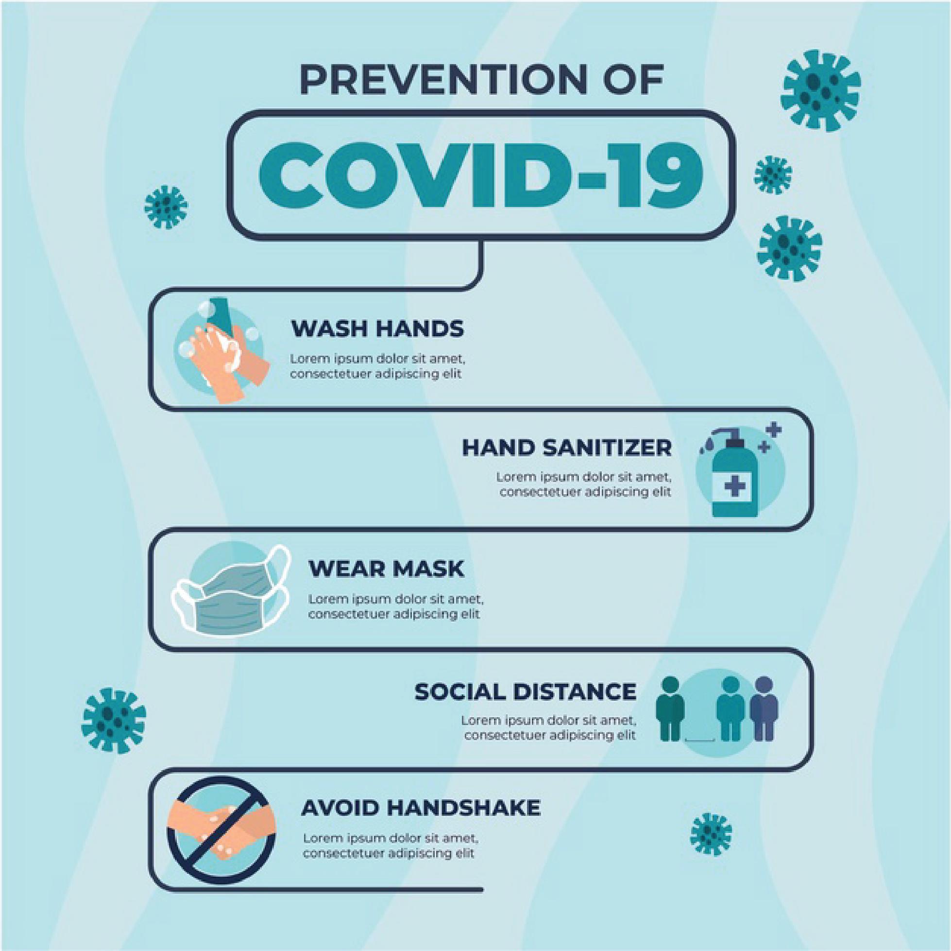 Covid_19 infographic
